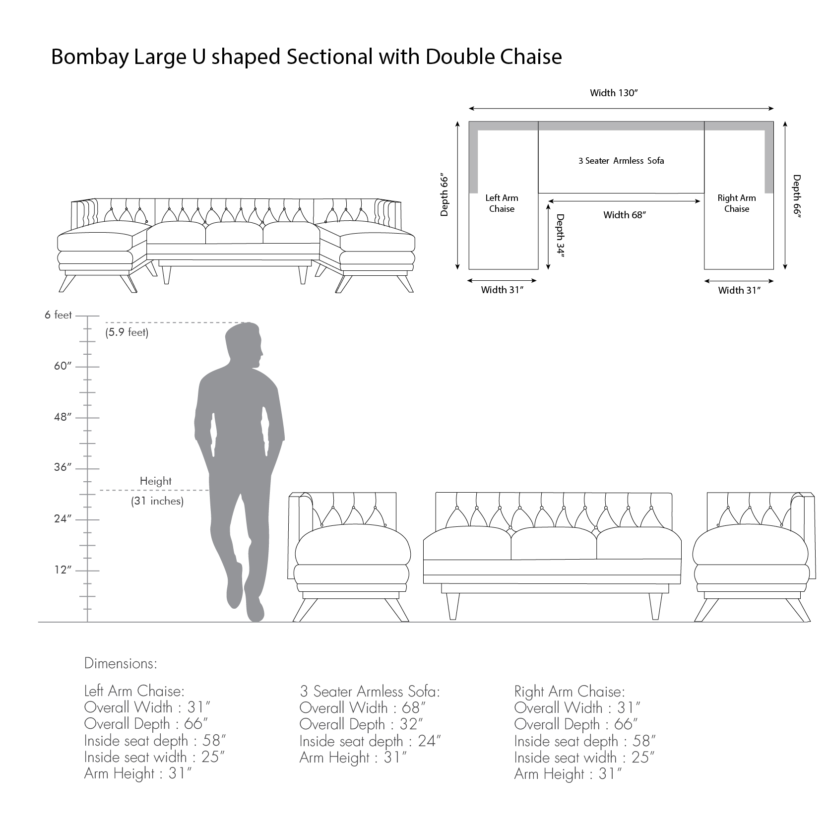 Bombay Large U-shaped Sectional with Double Chaise